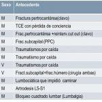1-trombosis-venosa-profunda-embolia-pulmonar