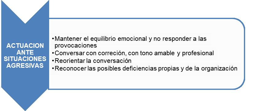 actuacion-personal-administrativo-situaciones-conflictivas-centros-sanitarios-covid