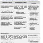 medidas-covid-escenarios-riesgos-Asociacion-Servicios-Prevencion-Laboral