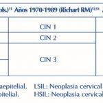 vph-infeccion-virus-papiloma-humano-mujeres-jovenes