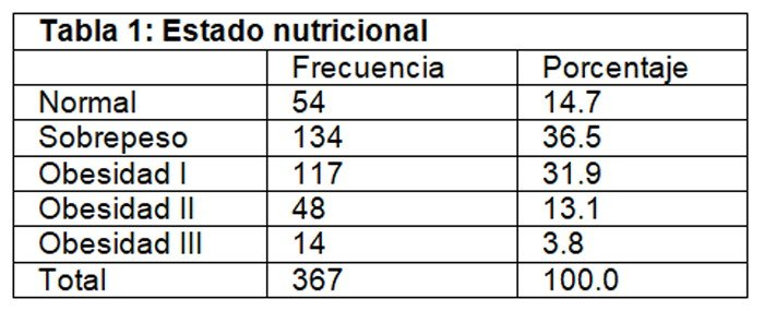 1-descontrol-hipertensivo-estado-nutricional