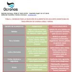dieta-trigliceridos