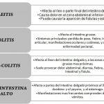 enfermedad-crohn-intestinal-inflamatoria