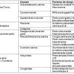 hemorragia-postparto-factores-riesgo