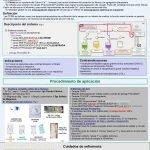 manejo-enfermeria-terapia-continua-reemplazo-renal-TCRR-anticoagulada-citrato