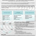 poster-sindrome-burnout