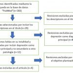 terapia-cognitivo-conductual-tratamiento-depresion