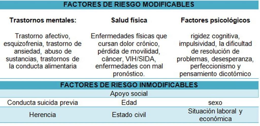 prevencion-deteccion-conducta-suicida