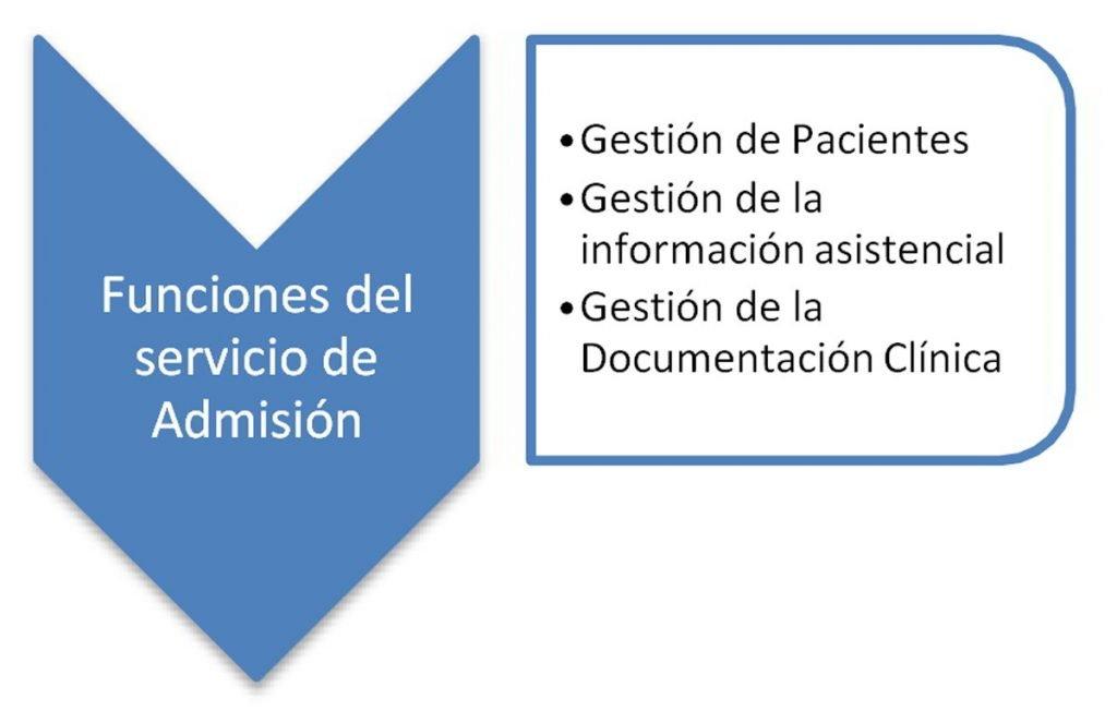 servicio-admision-atencion-especializada