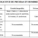 1-enfermedades-transmision-sexual-ETS-solicitud-pruebas-hombres