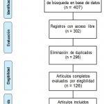 enfermeria-urgencias-pandemia-SARS-CoV-2