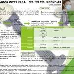 atomizador-intranasal-utilidad-urgencias