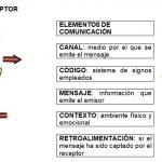 comunicacion-personal-celador-paciente