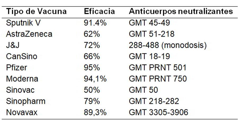 vacuna-sputnik-covid-eficacia-produccion-anticuerpos-neutralizantes.jpg