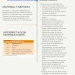 medicion-indice-tobillo-brazo-diagnostico-arteriopatia-periferica
