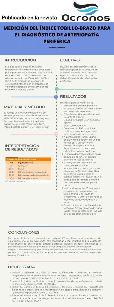 medicion-indice-tobillo-brazo-diagnostico-arteriopatia-periferica.jpg