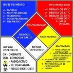 accidentes-acido-sulfurico-riesgos-salud