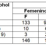 consumo-alcohol-adultos